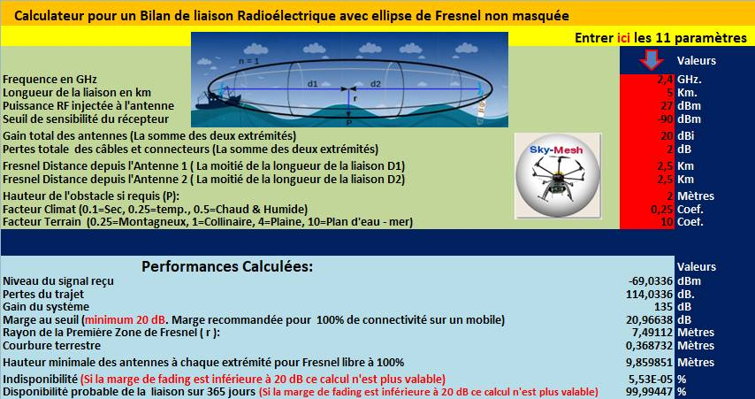 calculateur bilan de liaison