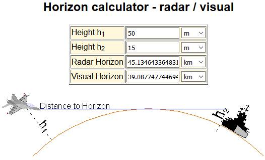 calculateur_horizon_radio